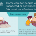 Steps To Providing Safe Home-Care For Covid-19 Patients